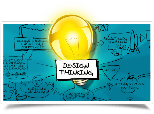 voce sabe o que e design thinking