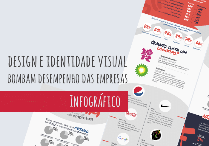 Modelo de briefing para identidade visual